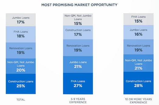 Non-QM Poised for 400% Growth in 2019 | NonQMLoans com